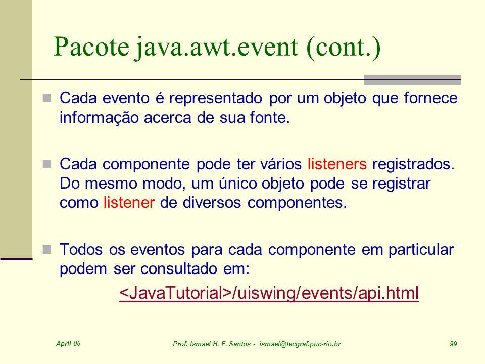 Pacote java.awt.event (cont.)