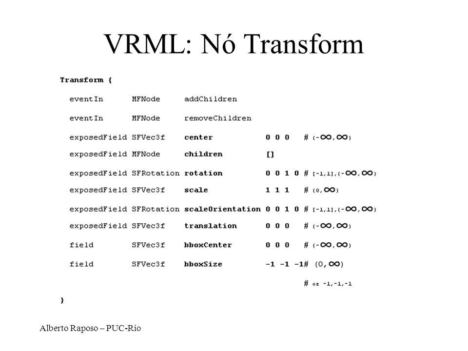 VRML: Nó Transform Alberto Raposo – PUC-Rio