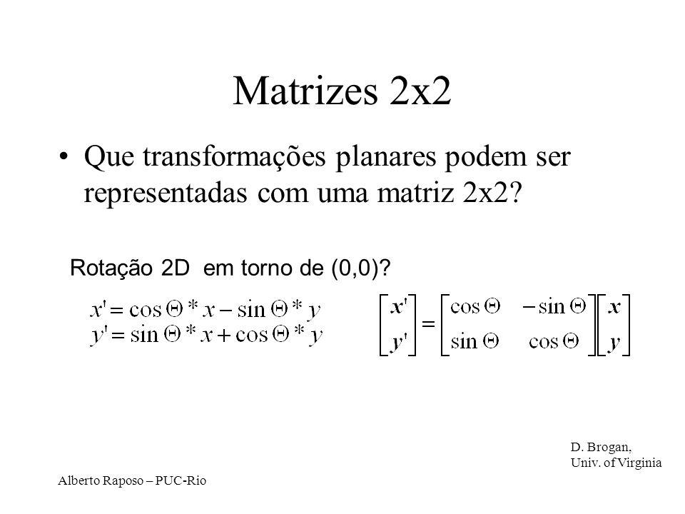 Matrizes 2x2 Que transformações planares podem ser representadas com uma matriz 2x2 Rotação 2D em torno de (0,0)