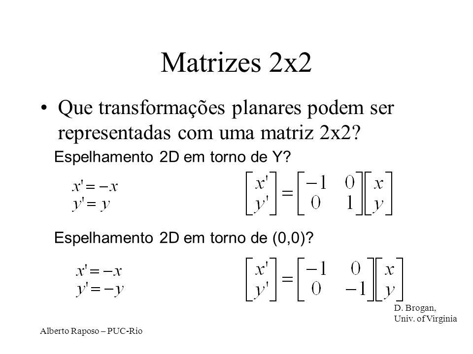 Matrizes 2x2 Que transformações planares podem ser representadas com uma matriz 2x2 Espelhamento 2D em torno de Y