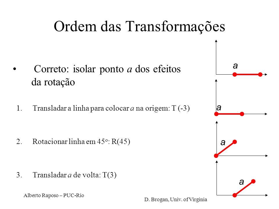 Ordem das Transformações