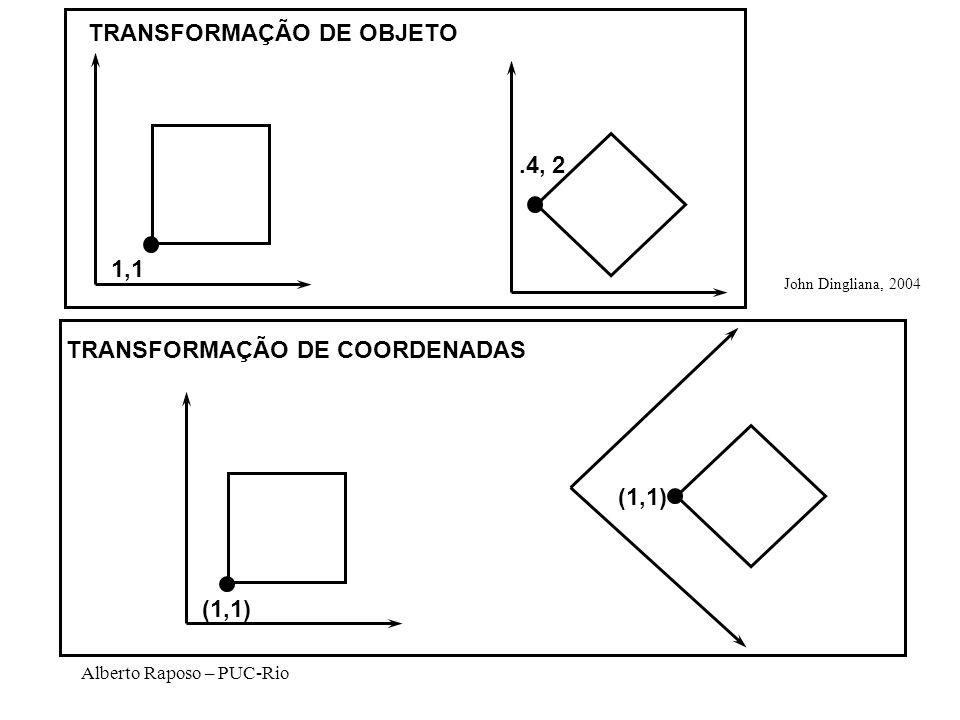 TRANSFORMAÇÃO DE OBJETO