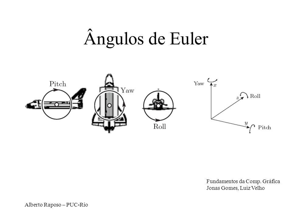 Ângulos de Euler Fundamentos da Comp. Gráfica Jonas Gomes, Luiz Velho
