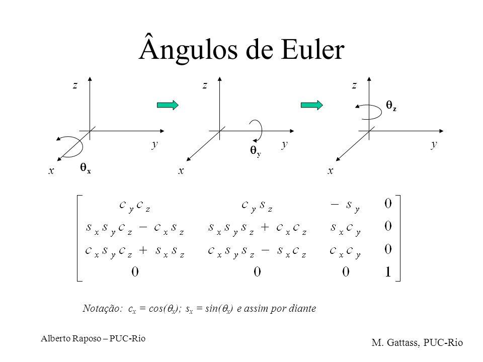 Ângulos de Euler z z z qz y y y qy qx x x x