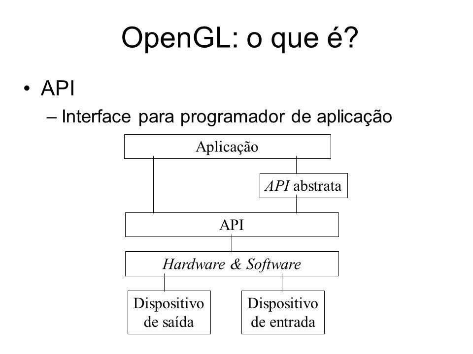 OpenGL: o que é API Interface para programador de aplicação Aplicação