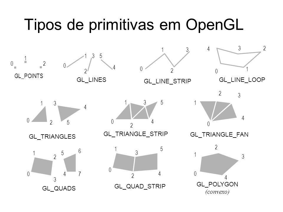 Tipos de primitivas em OpenGL