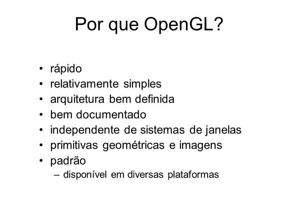 Por que OpenGL rápido relativamente simples arquitetura bem definida