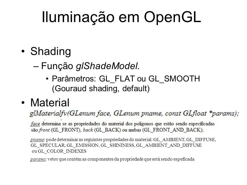Iluminação em OpenGL Shading Material Função glShadeModel.