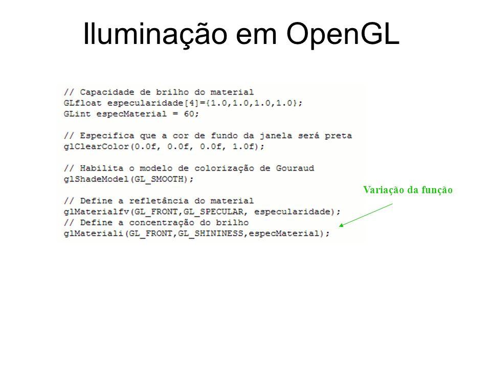 Iluminação em OpenGL Variação da função