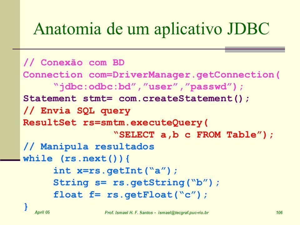 Anatomia de um aplicativo JDBC