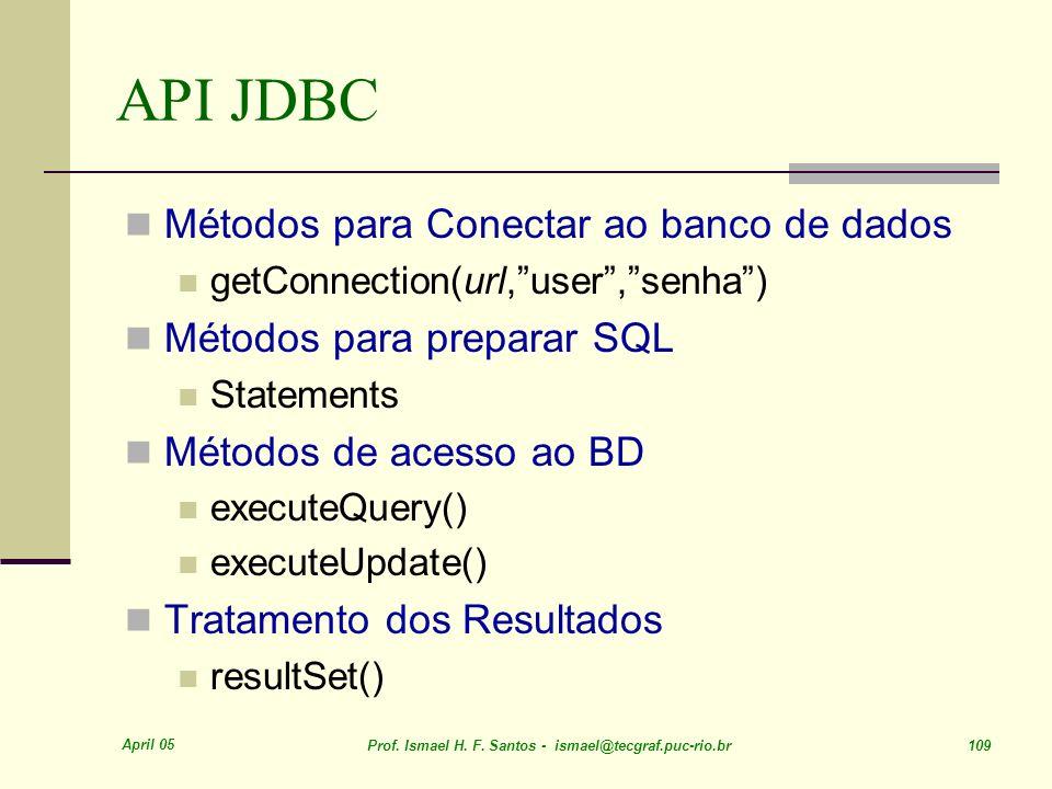 API JDBC Métodos para Conectar ao banco de dados