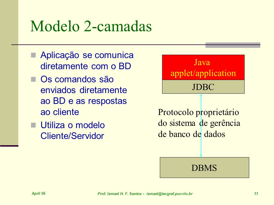 Modelo 2-camadas Aplicação se comunica diretamente com o BD Java