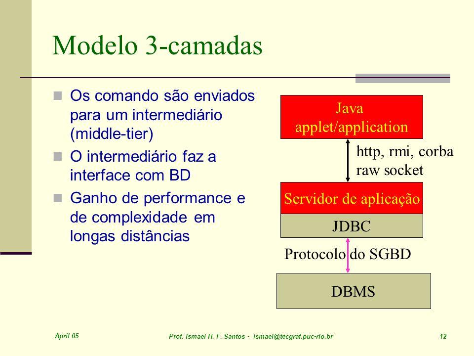 Modelo 3-camadas Os comando são enviados para um intermediário (middle-tier) O intermediário faz a interface com BD.