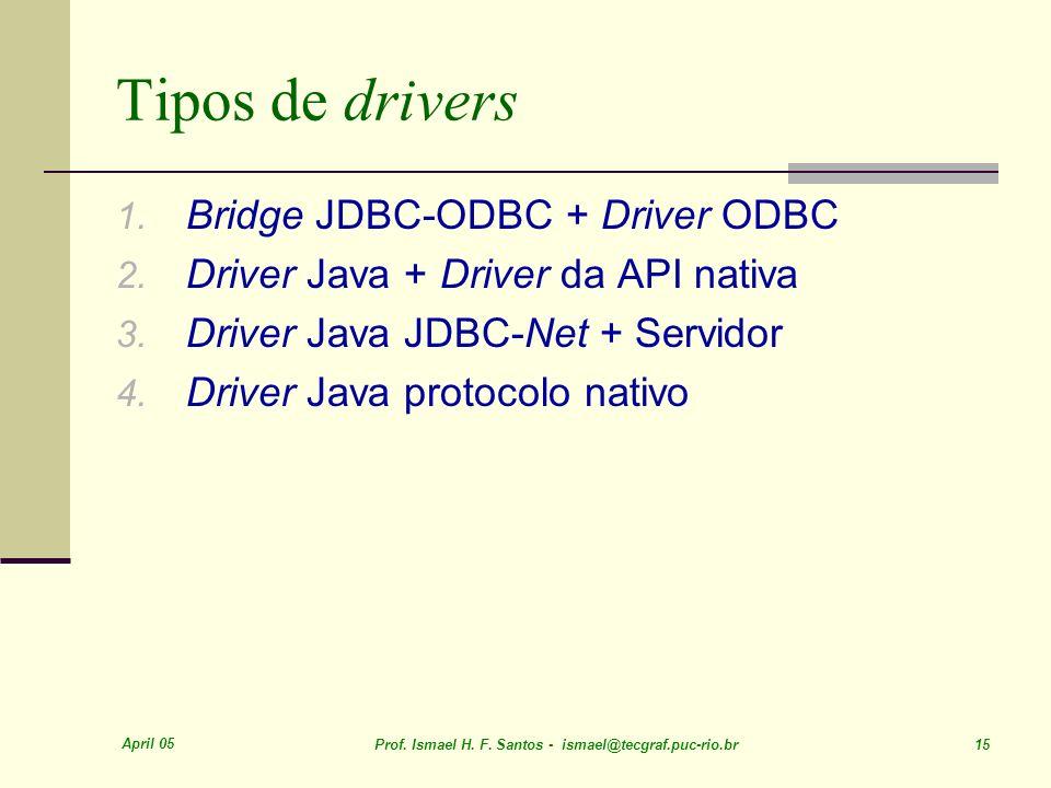 Tipos de drivers Bridge JDBC-ODBC + Driver ODBC