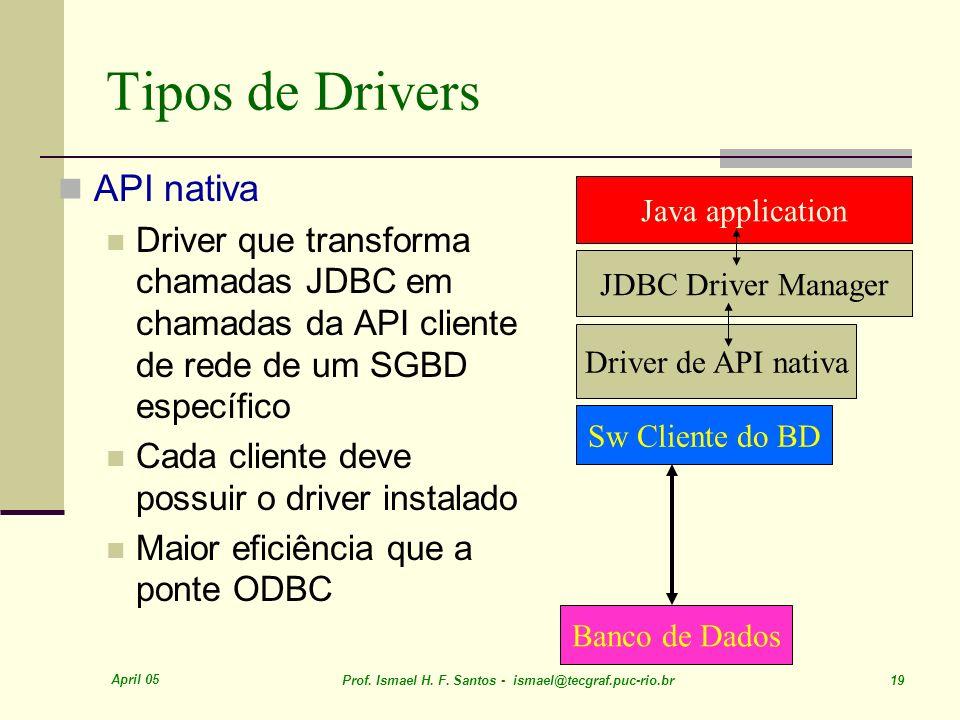Tipos de Drivers API nativa
