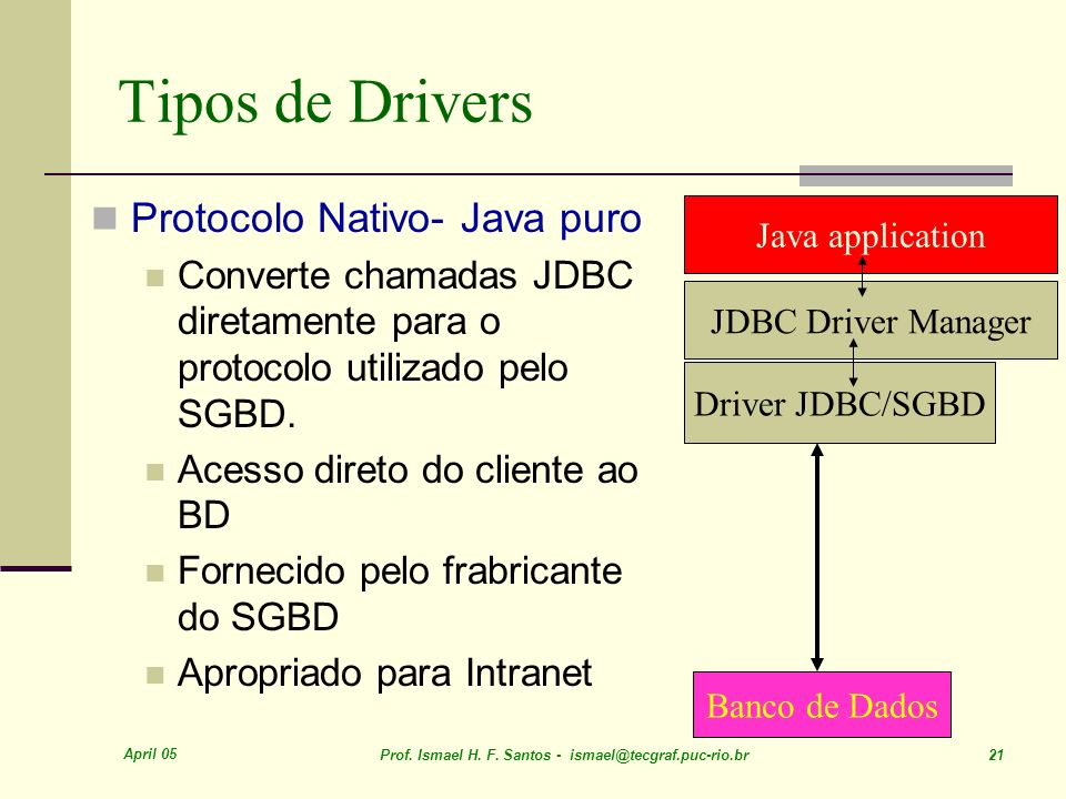 Tipos de Drivers Protocolo Nativo- Java puro