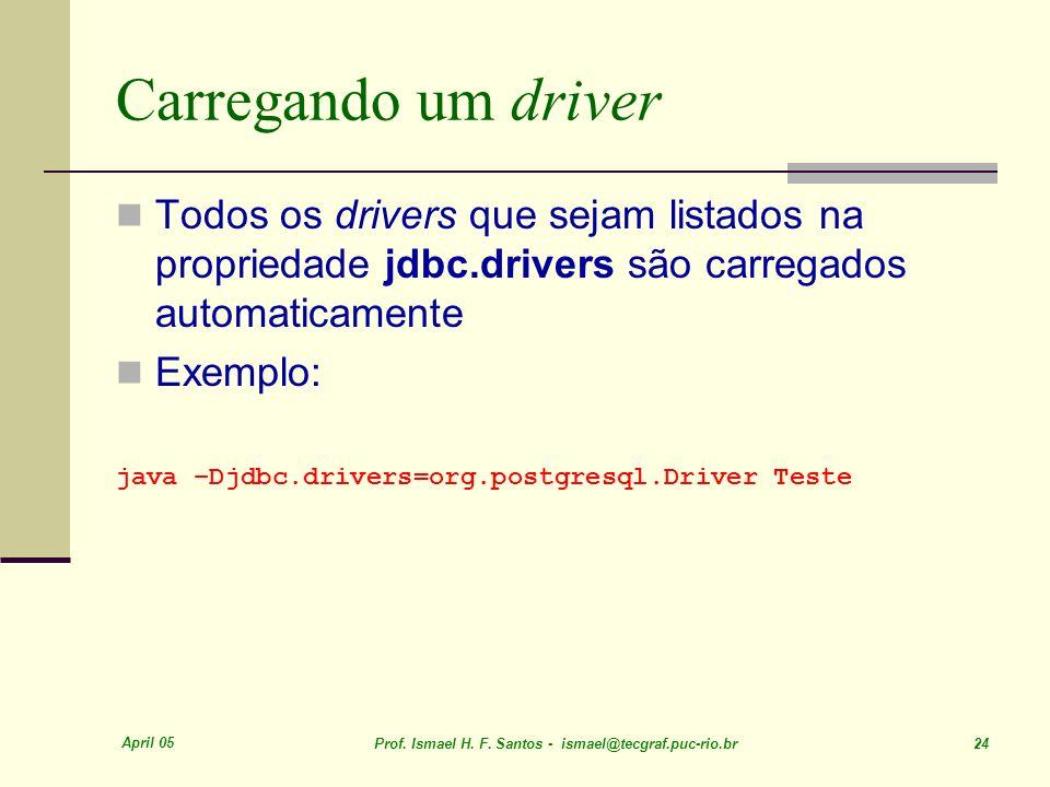 Carregando um driver Todos os drivers que sejam listados na propriedade jdbc.drivers são carregados automaticamente.