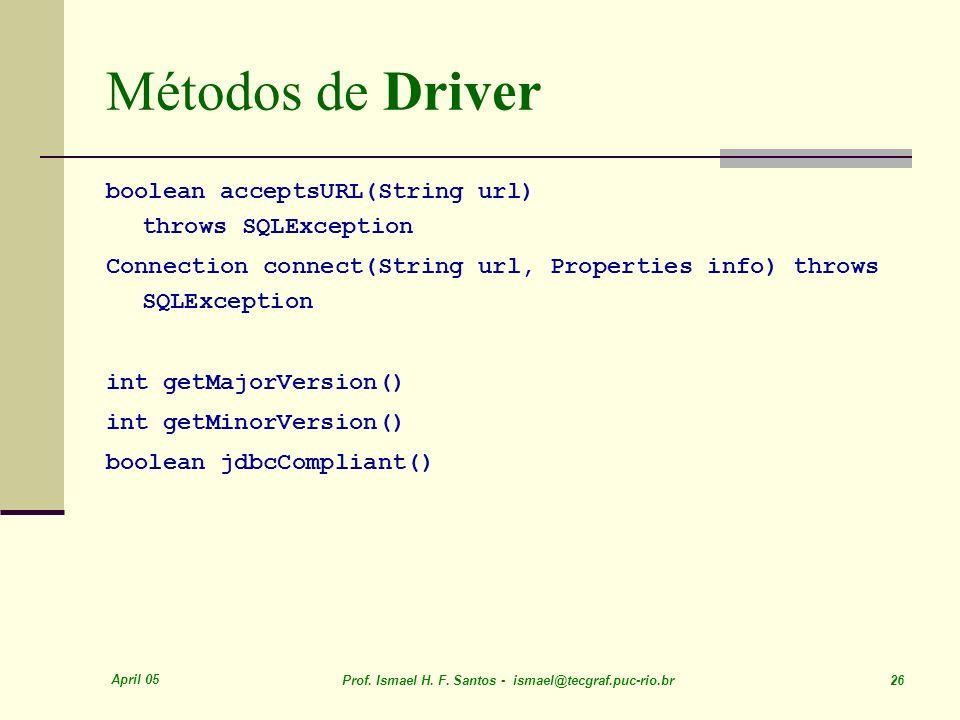 Métodos de Driver boolean acceptsURL(String url) throws SQLException
