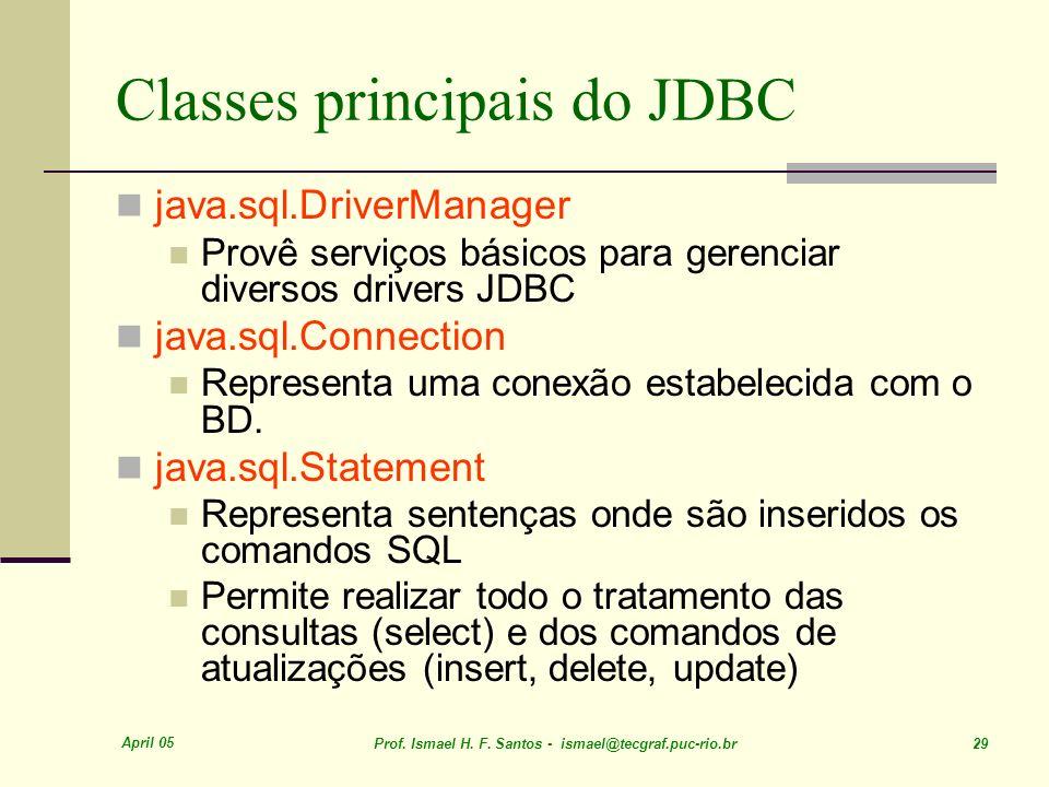 Classes principais do JDBC