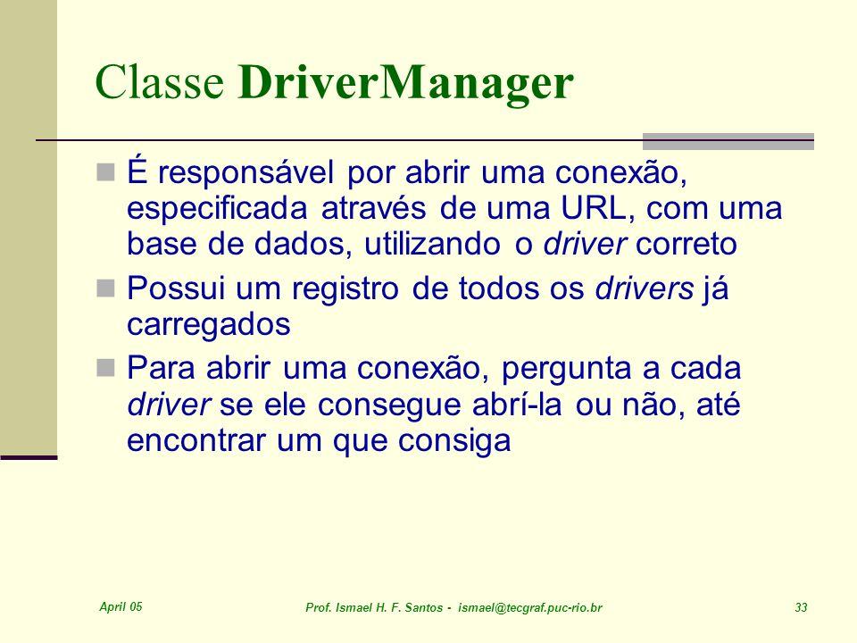 Classe DriverManagerÉ responsável por abrir uma conexão, especificada através de uma URL, com uma base de dados, utilizando o driver correto.