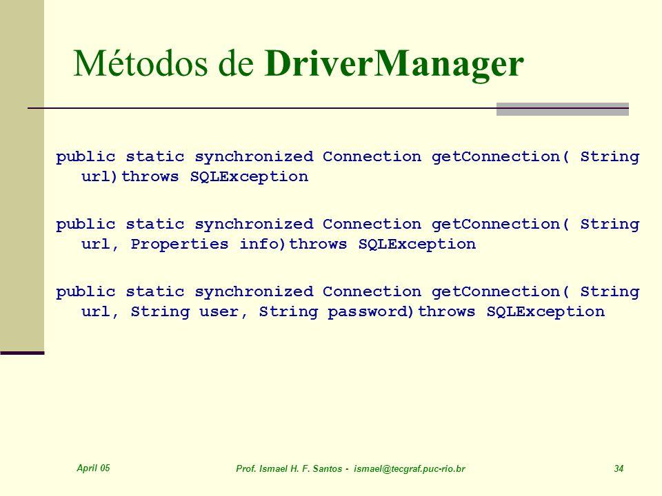 Métodos de DriverManager