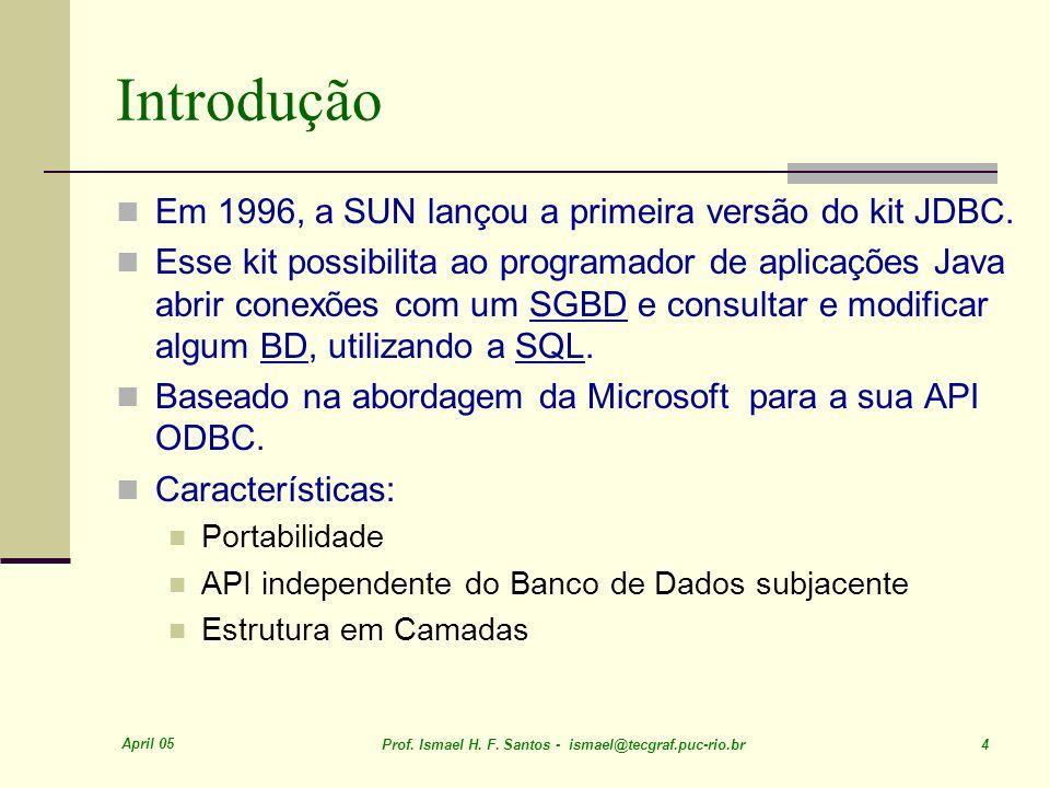 Introdução Em 1996, a SUN lançou a primeira versão do kit JDBC.