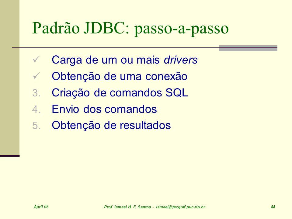 Padrão JDBC: passo-a-passo