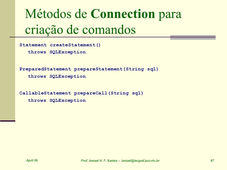 Métodos de Connection para criação de comandos