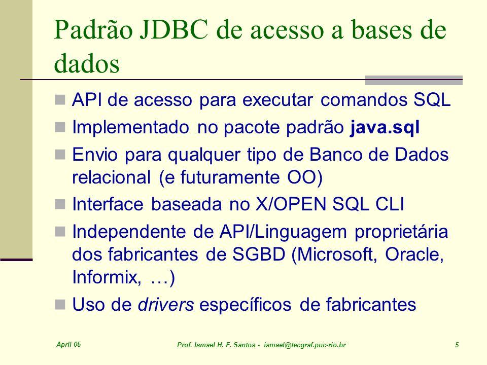 Padrão JDBC de acesso a bases de dados