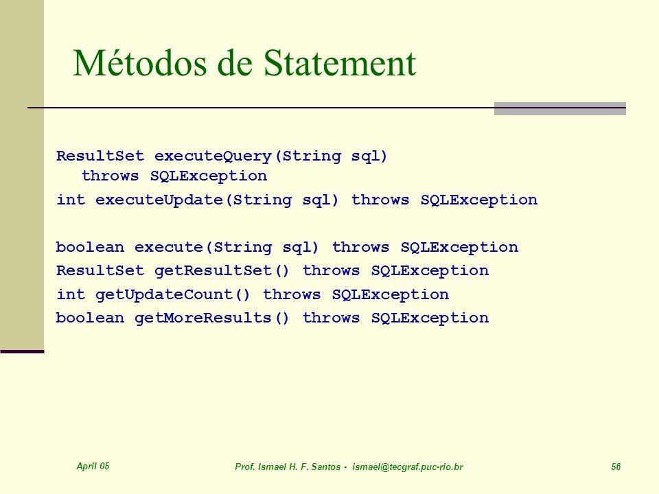 Métodos de StatementResultSet executeQuery(String sql) throws SQLException. int executeUpdate(String sql) throws SQLException.