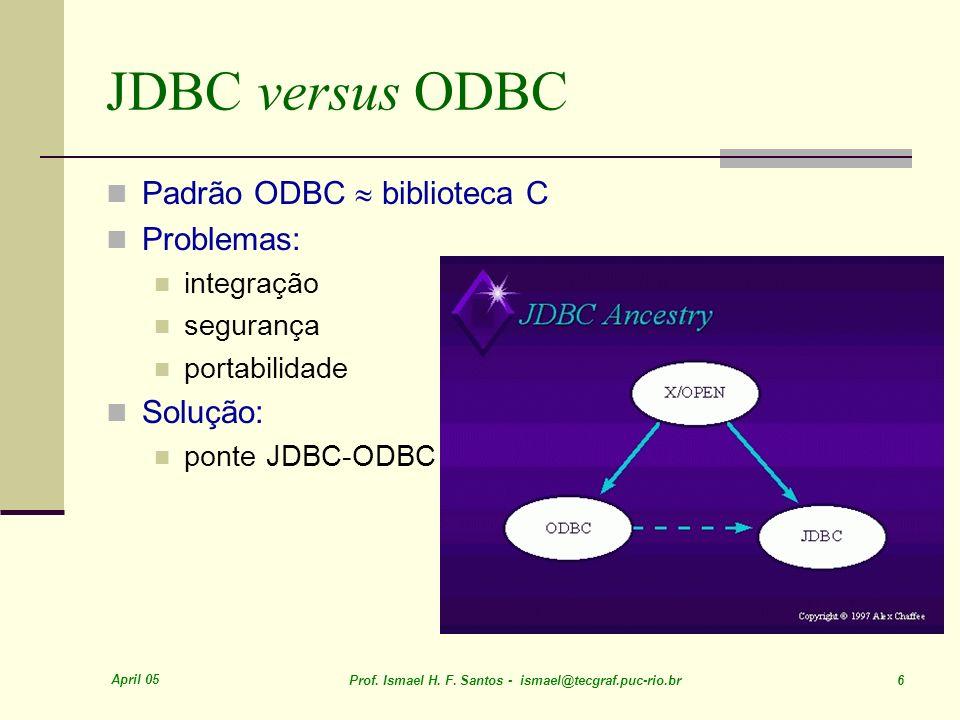 JDBC versus ODBC Padrão ODBC » biblioteca C Problemas: Solução: