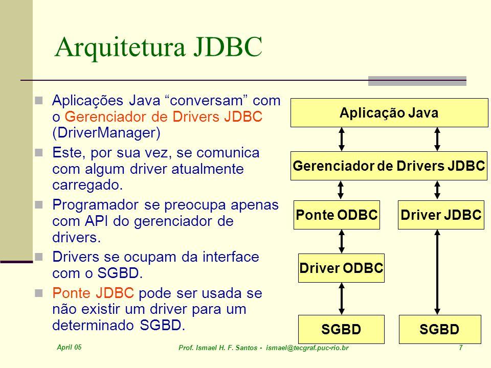 Gerenciador de Drivers JDBC