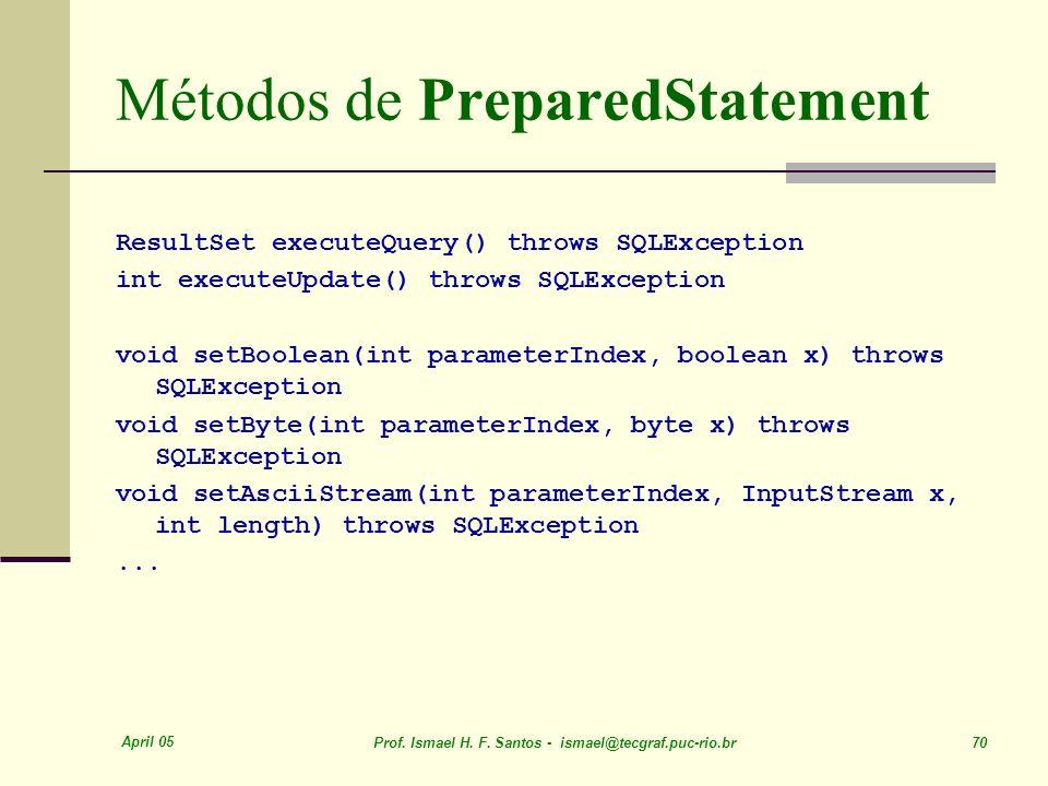 Métodos de PreparedStatement