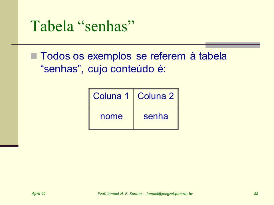 Tabela senhas Todos os exemplos se referem à tabela senhas , cujo conteúdo é: Coluna 1. Coluna 2.