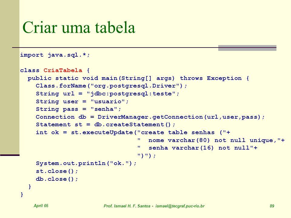 Criar uma tabela import java.sql.*; class CriaTabela {