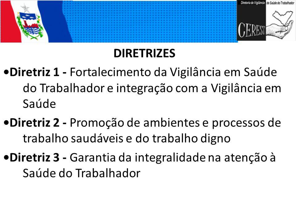 DIRETRIZES •Diretriz 1 - Fortalecimento da Vigilância em Saúde do Trabalhador e integração com a Vigilância em Saúde.