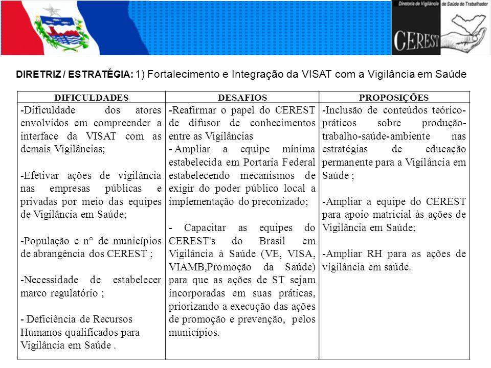 População e n° de municípios de abrangência dos CEREST ;