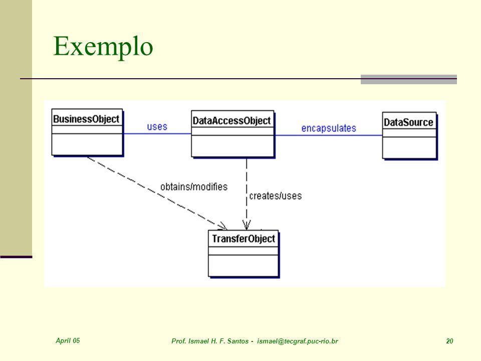 Exemplo April 05. Prof. Ismael H. F.