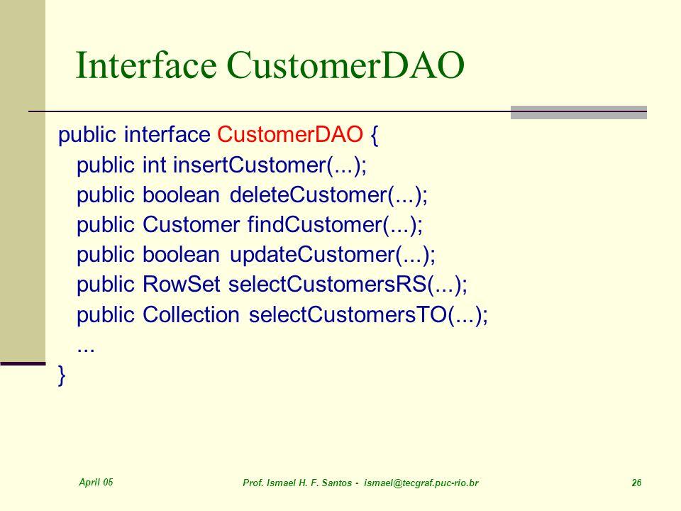 Interface CustomerDAO