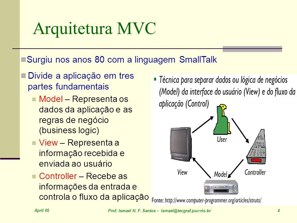 Arquitetura MVC Surgiu nos anos 80 com a linguagem SmallTalk