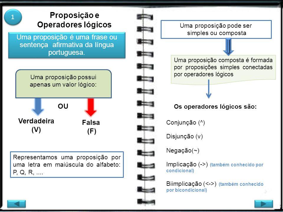 Proposição e Operadores lógicos