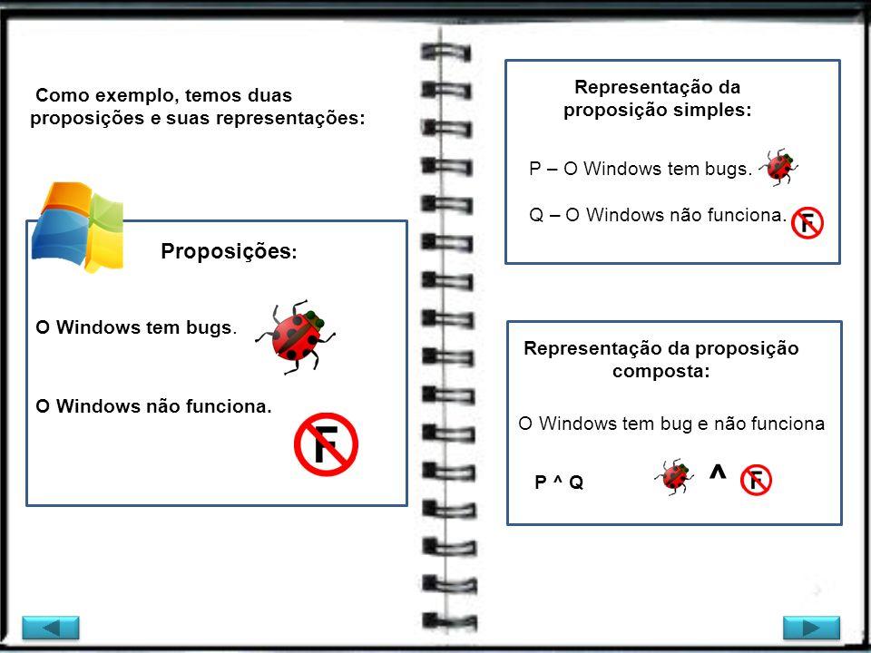 ^ Proposições: Representação da proposição simples: