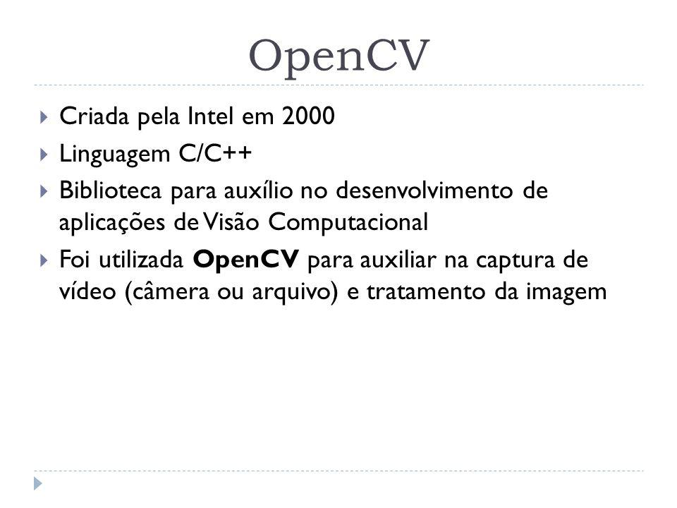 OpenCV Criada pela Intel em 2000 Linguagem C/C++