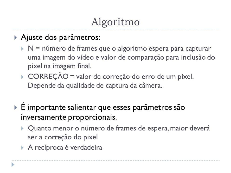 Algoritmo Ajuste dos parâmetros: