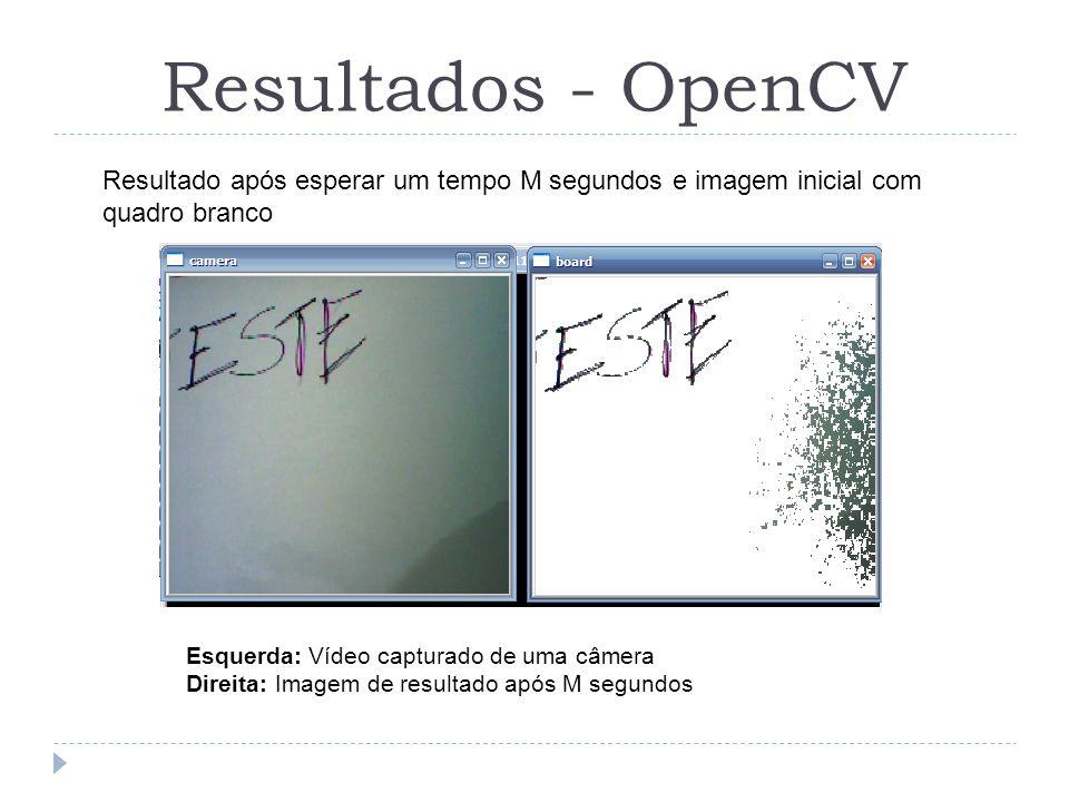 Resultados - OpenCV Resultado após esperar um tempo M segundos e imagem inicial com quadro branco. Esquerda: Vídeo capturado de uma câmera.