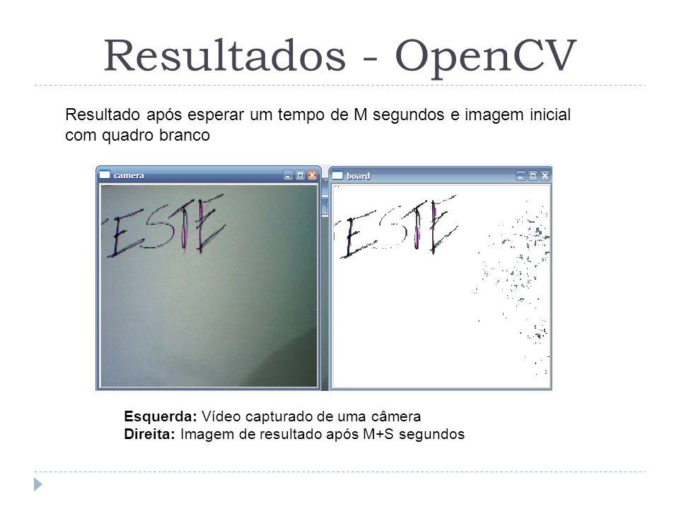 Resultados - OpenCV Resultado após esperar um tempo de M segundos e imagem inicial com quadro branco.