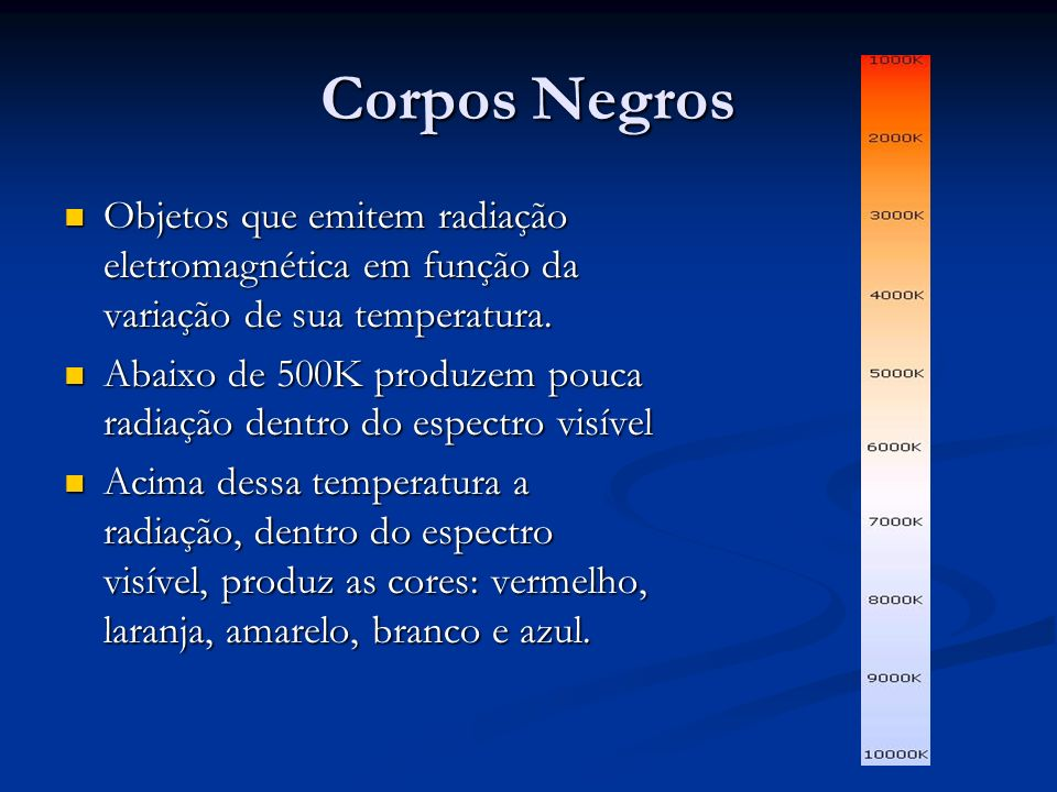 Corpos Negros Objetos que emitem radiação eletromagnética em função da variação de sua temperatura.