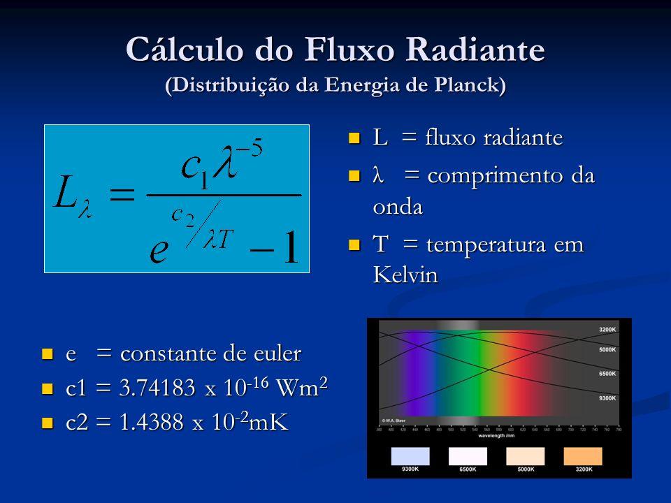 Cálculo do Fluxo Radiante (Distribuição da Energia de Planck)
