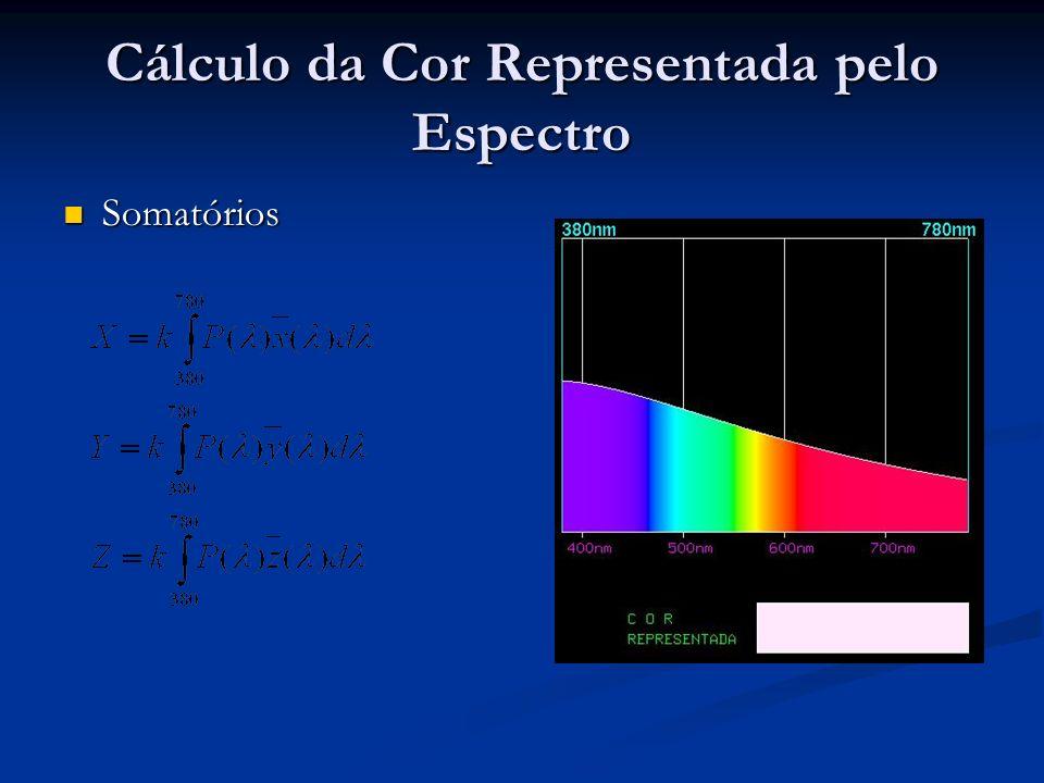 Cálculo da Cor Representada pelo Espectro