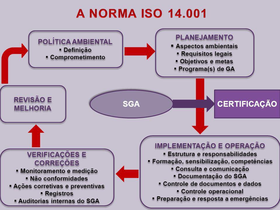 A NORMA ISO 14.001 SGA CERTIFICAÇÃO PLANEJAMENTO POLÍTICA AMBIENTAL